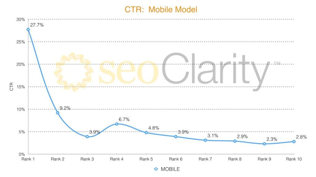 ctr-mobile-model-final-1024x576